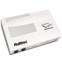 Sequencial-de-Video-CFTV-para-Cameras-de-Seguranca-8-x-2-Timer-LED---Multitoc